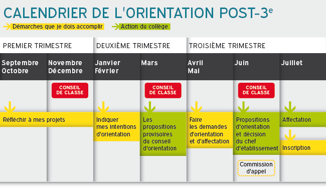 Calendrier-orientation-post-3e.png